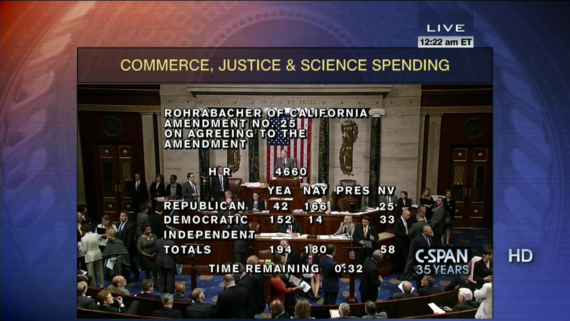 House Vote 113-2-258