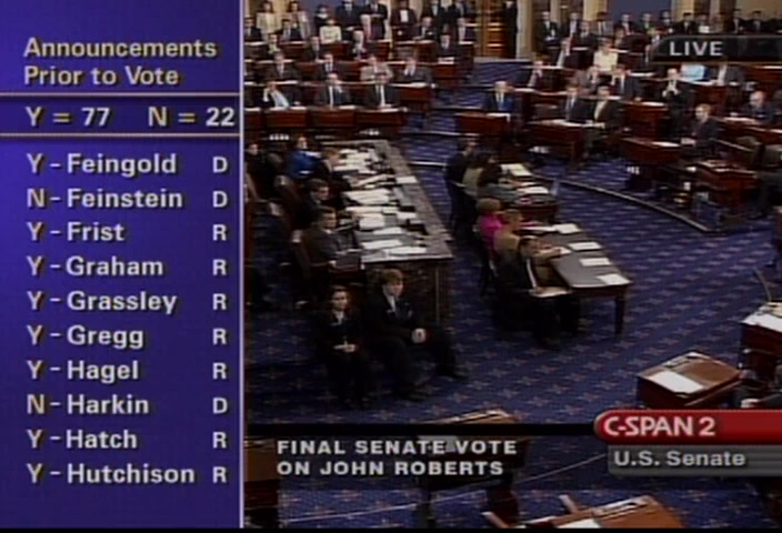 Senate confirms John Roberts as U S  Supreme Court Chief Justice 78-22 from  seats