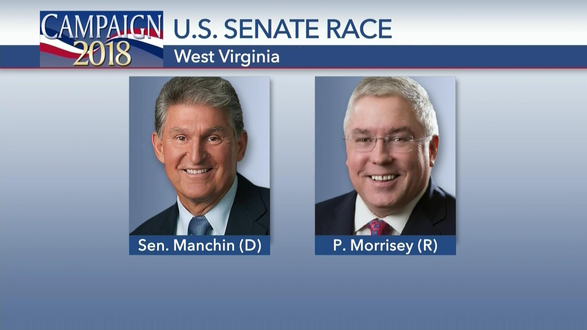 2018 Midterm Elections- West Virginia