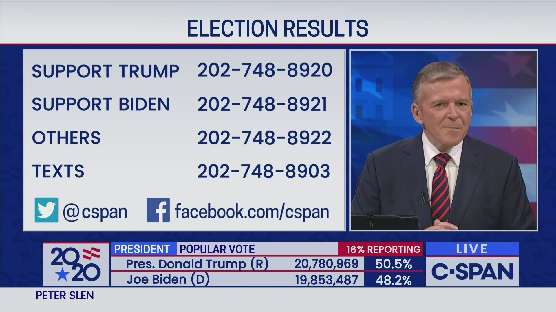 Election Night 2020 | C-SPAN.org
